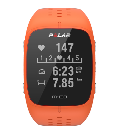 Running Heart Rate Zones The Basics Polar Blog