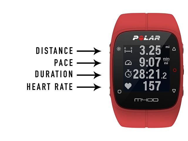 Best Training Views For Running Polar M430 And Polar M400 Polar Blog