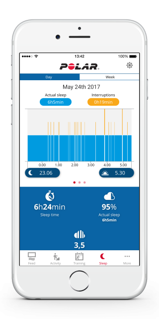 Polar Sleep Plus on the Polar Flow app