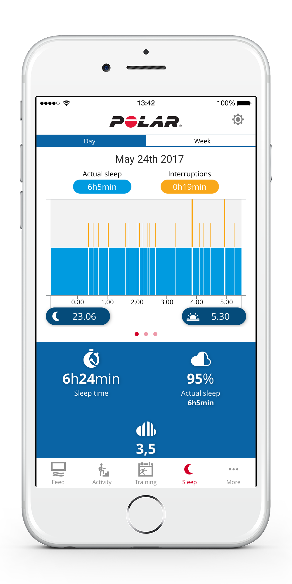 Polar Sleep Plus on the Polar Flow app