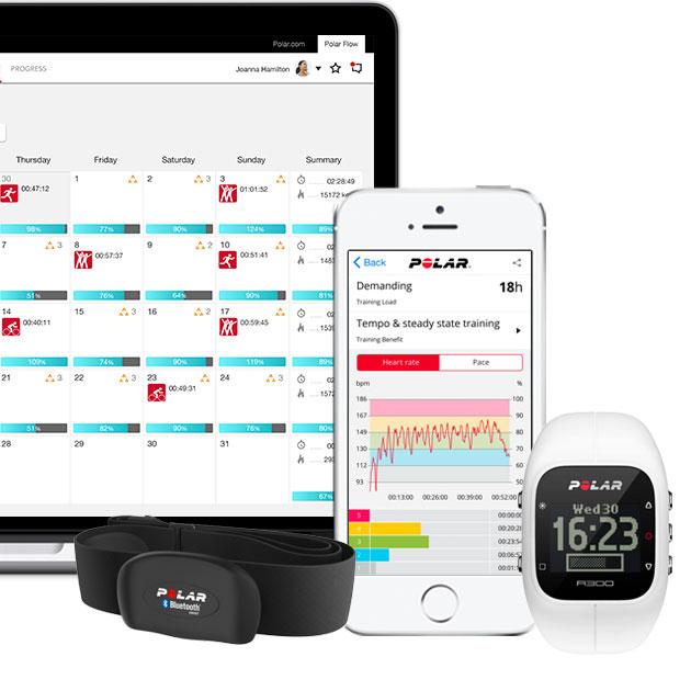 1149c7aab415 Añade un sensor de frecuencia cardíaca Polar H7 Bluetooth® Smart para  obtener mediciones actuales y precisas de la frecuencia cardíaca en tu  muñeca.