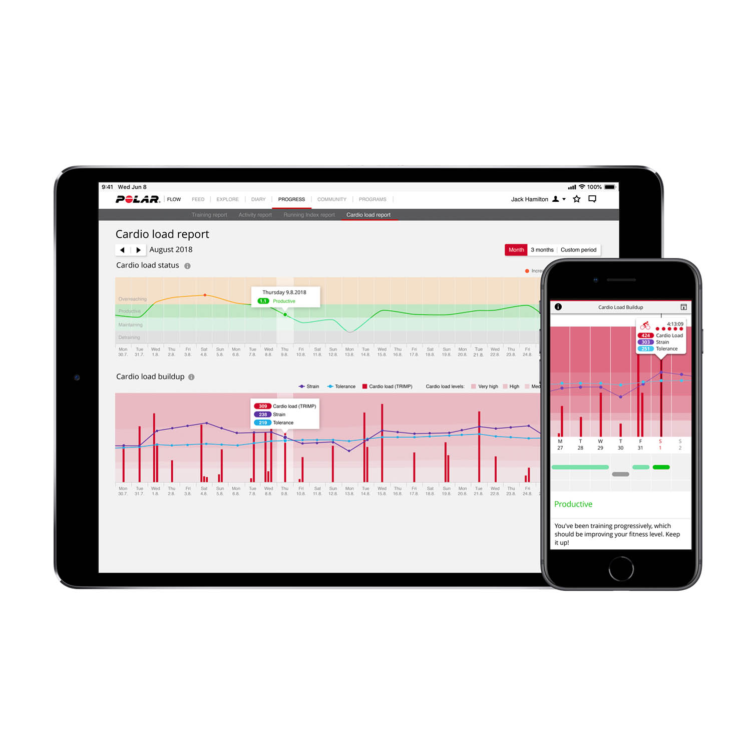 Polar Flow | Free online training and workout log for all athletes