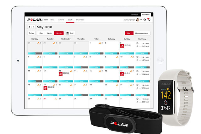 Polar Club | Wearable heart rate tracking app with fact