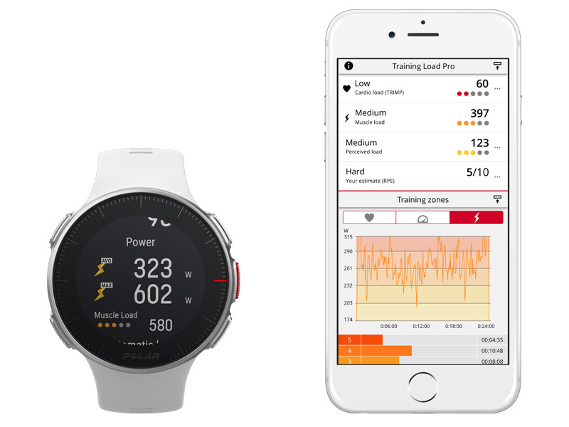 f9e412bb4 Polar Vantage V uses Running Power to calculate your Muscle Load, the load  that your training session puts on your joints and your muscular and  skeletal ...