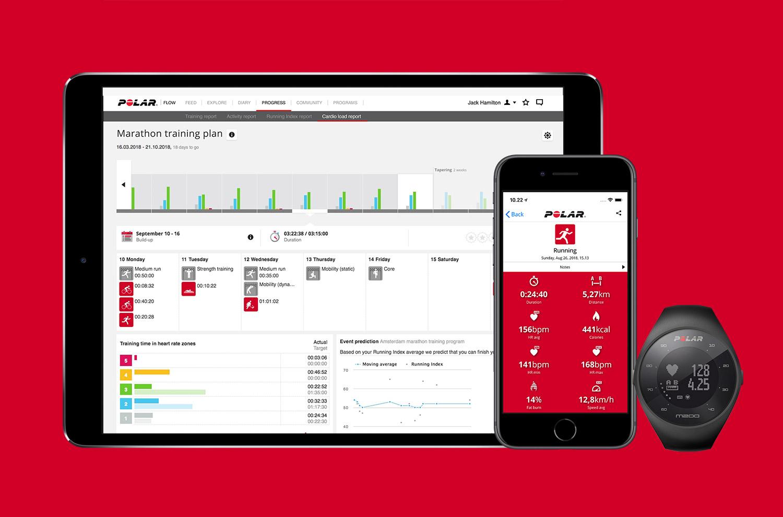 005a3282844 Você pode conectar sua conta do Polar Flow aos seus aplicativos favoritos