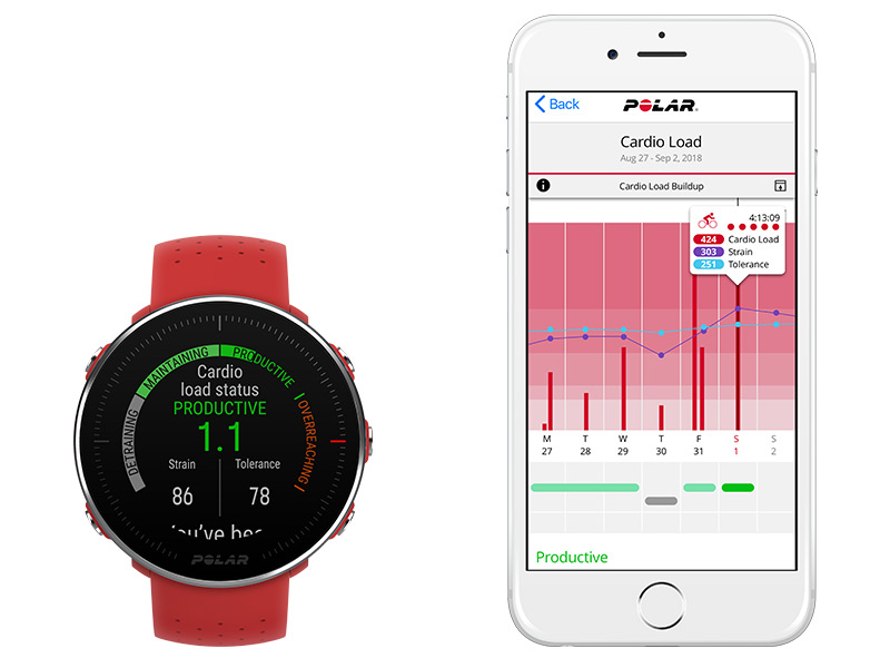 Polar Vantage M Gps Running Multisport Watch With Wrist Based